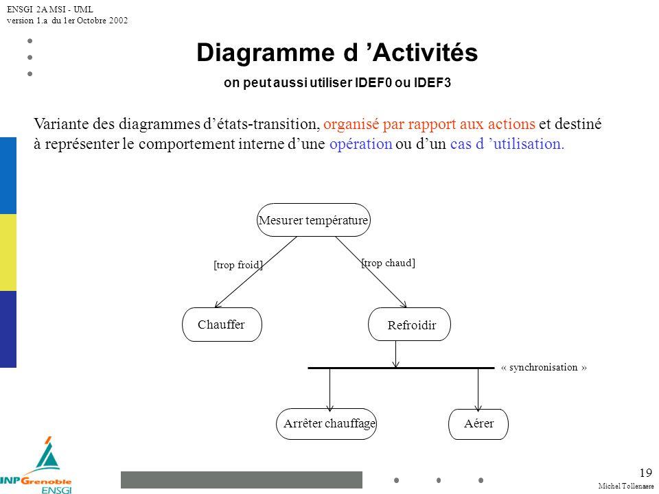 Michel Tollenaere ENSGI 2A MSI - UML version 1.a du 1er Octobre 2002 19 Diagramme d Activités on peut aussi utiliser IDEF0 ou IDEF3 Variante des diagr
