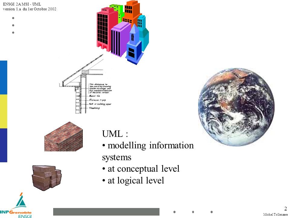 Michel Tollenaere ENSGI 2A MSI - UML version 1.a du 1er Octobre 2002 3 Creating the UML Booch methodOMT Unified Method 0.8 OOPSLA ´95 OOSE Other methods UML 0.9 Web - June ´96 public feedback Final submission to OMG, Sep 97 First submission to OMG, Jan ´97 UML 1.1 OMG Acceptance, Nov 1997 UML 1.3 UML 1.0 UML partners