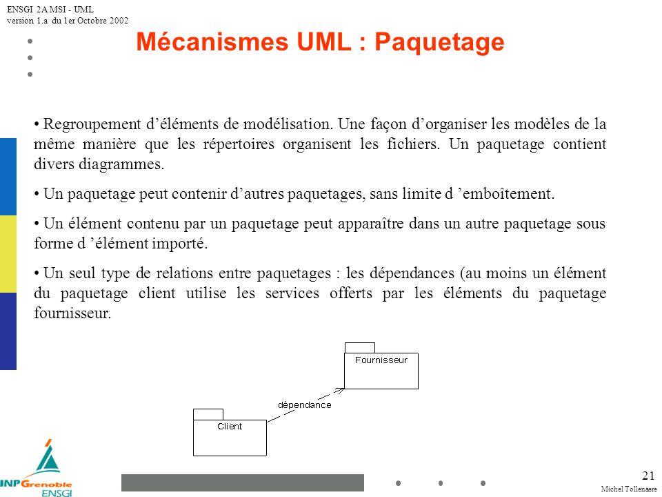 Michel Tollenaere ENSGI 2A MSI - UML version 1.a du 1er Octobre 2002 21 Mécanismes UML : Paquetage Regroupement déléments de modélisation. Une façon d