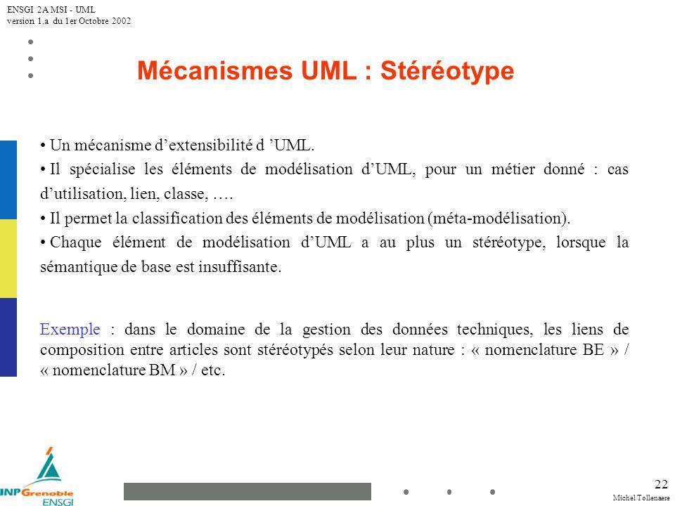 Michel Tollenaere ENSGI 2A MSI - UML version 1.a du 1er Octobre 2002 22 Mécanismes UML : Stéréotype Un mécanisme dextensibilité d UML. Il spécialise l