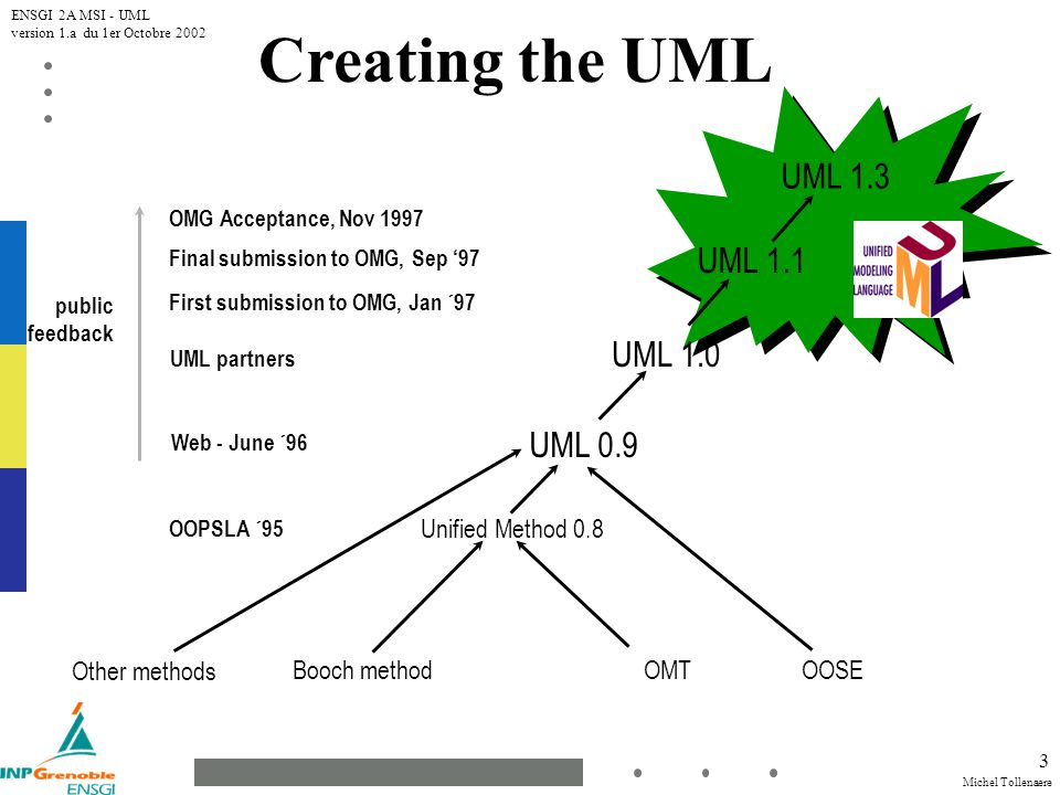 Michel Tollenaere ENSGI 2A MSI - UML version 1.a du 1er Octobre 2002 4 Meyer Before and after conditions Harel Statecharts Gamma, et al Frameworks and patterns, HP Fusion Operation descriptions and message numbering Embley Singleton classes and high-level view Wirfs-Brock Responsibilities Odell Classification Shlaer - Mellor Object lifecycles Rumbaugh OMT Booch Booch method Jacobson OOSE Contributions to the UML