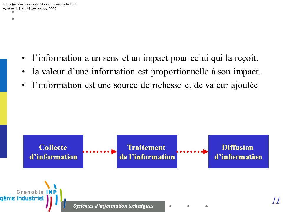 10 Systèmes dinformation techniques Introduction : cours de Master Génie industriel version 1.1 du 26 septembre 2007 Un SGDT ne produit pas les donnée
