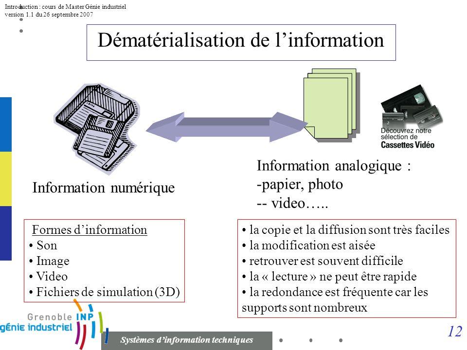 11 Systèmes dinformation techniques Introduction : cours de Master Génie industriel version 1.1 du 26 septembre 2007 linformation a un sens et un impa