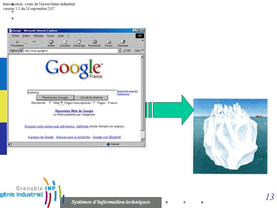 12 Systèmes dinformation techniques Introduction : cours de Master Génie industriel version 1.1 du 26 septembre 2007 Dématérialisation de linformation