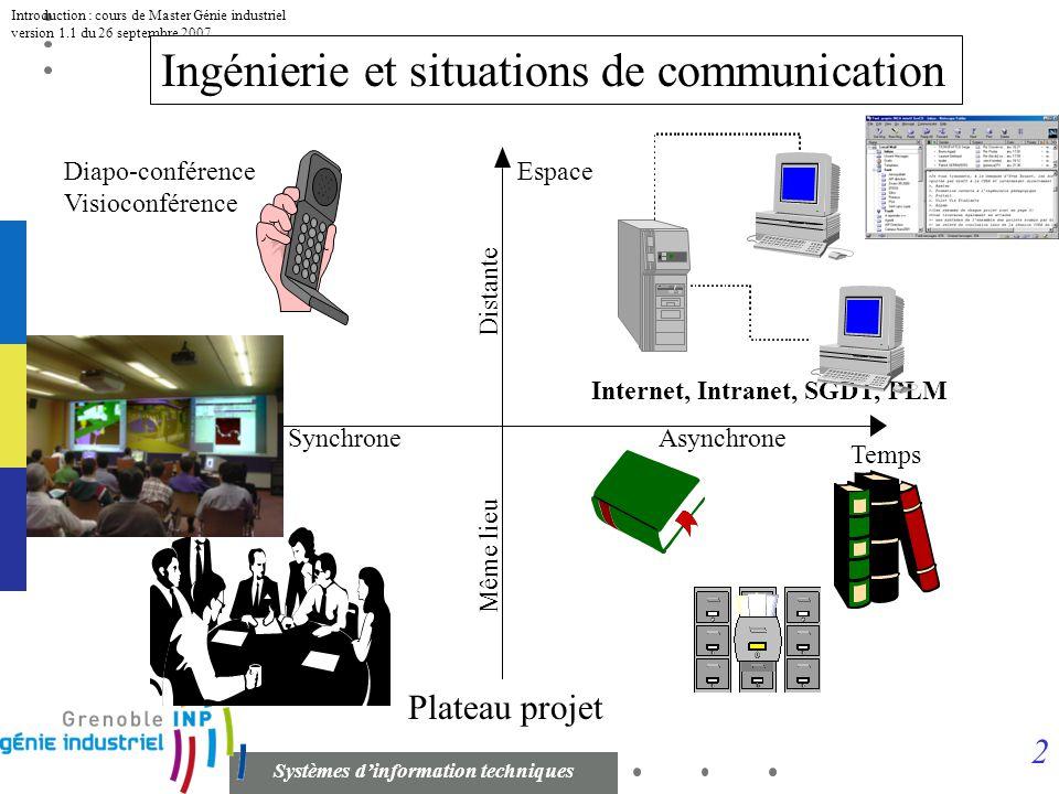 1 Systèmes dinformation techniques Introduction : cours de Master Génie industriel version 1.1 du 26 septembre 2007 Introduction : Systèmes dinformati