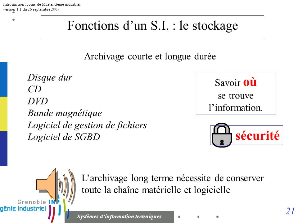 20 Systèmes dinformation techniques Introduction : cours de Master Génie industriel version 1.1 du 26 septembre 2007 Fonctions dun S.I. : la saisie (2