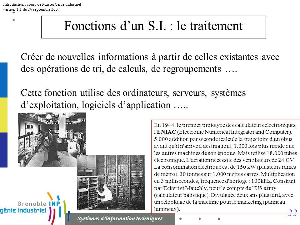 21 Systèmes dinformation techniques Introduction : cours de Master Génie industriel version 1.1 du 26 septembre 2007 Fonctions dun S.I. : le stockage