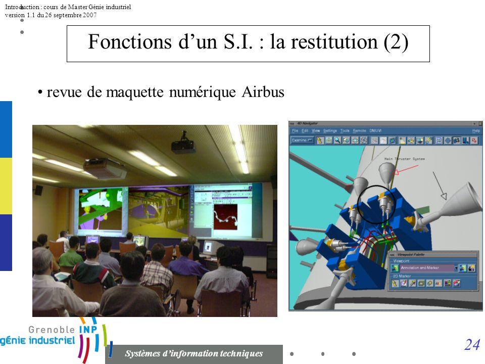 23 Systèmes dinformation techniques Introduction : cours de Master Génie industriel version 1.1 du 26 septembre 2007 Fonctions dun S.I. : la restituti