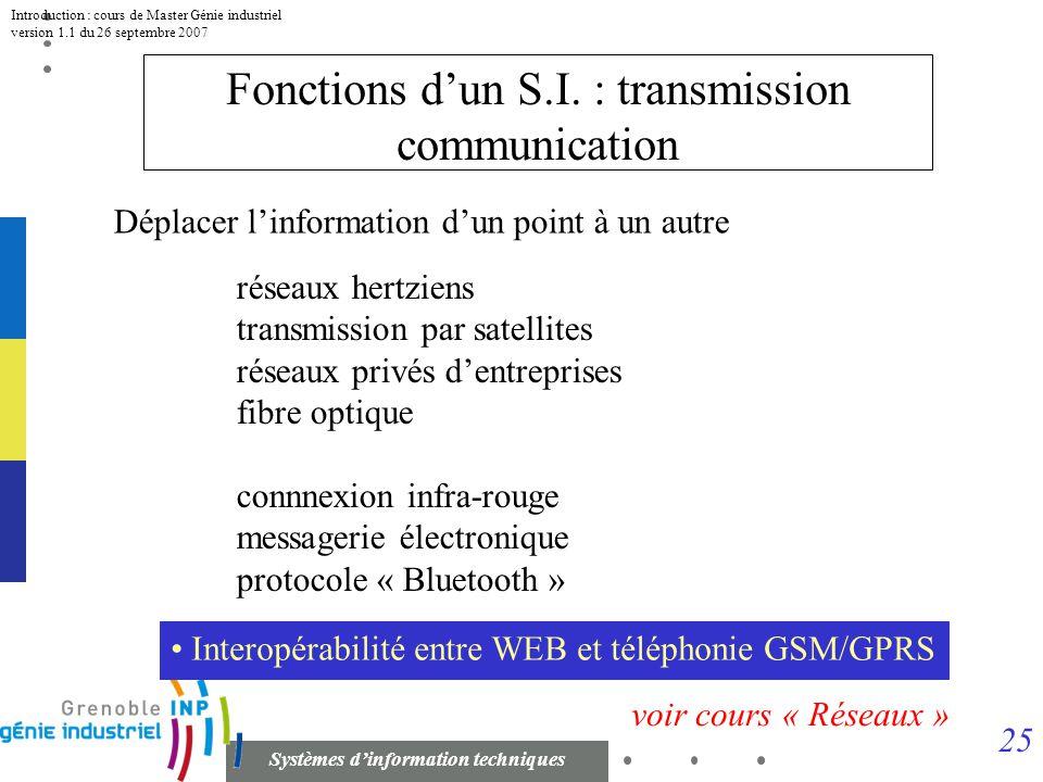24 Systèmes dinformation techniques Introduction : cours de Master Génie industriel version 1.1 du 26 septembre 2007 Fonctions dun S.I. : la restituti
