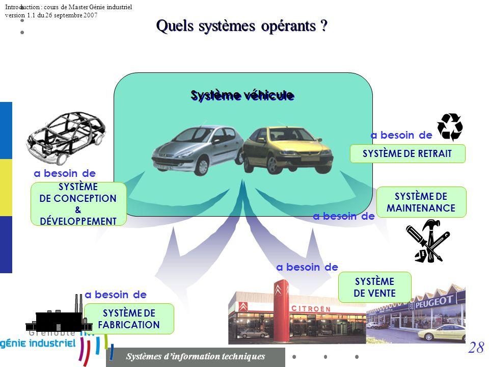 27 Systèmes dinformation techniques Introduction : cours de Master Génie industriel version 1.1 du 26 septembre 2007 Réseau de Paramètres 1 24 5 10 12