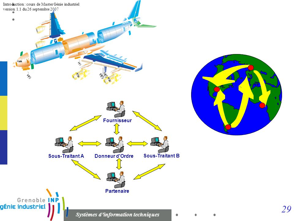 28 Systèmes dinformation techniques Introduction : cours de Master Génie industriel version 1.1 du 26 septembre 2007 Système véhicule Quels systèmes o