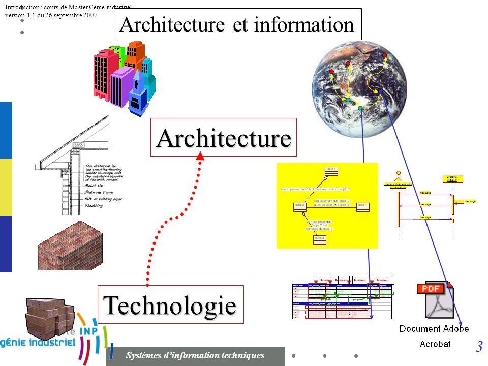 2 Systèmes dinformation techniques Introduction : cours de Master Génie industriel version 1.1 du 26 septembre 2007 Espace Temps AsynchroneSynchrone M
