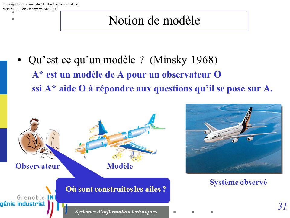 30 Systèmes dinformation techniques Introduction : cours de Master Génie industriel version 1.1 du 26 septembre 2007 En activité do: travailler Au chô