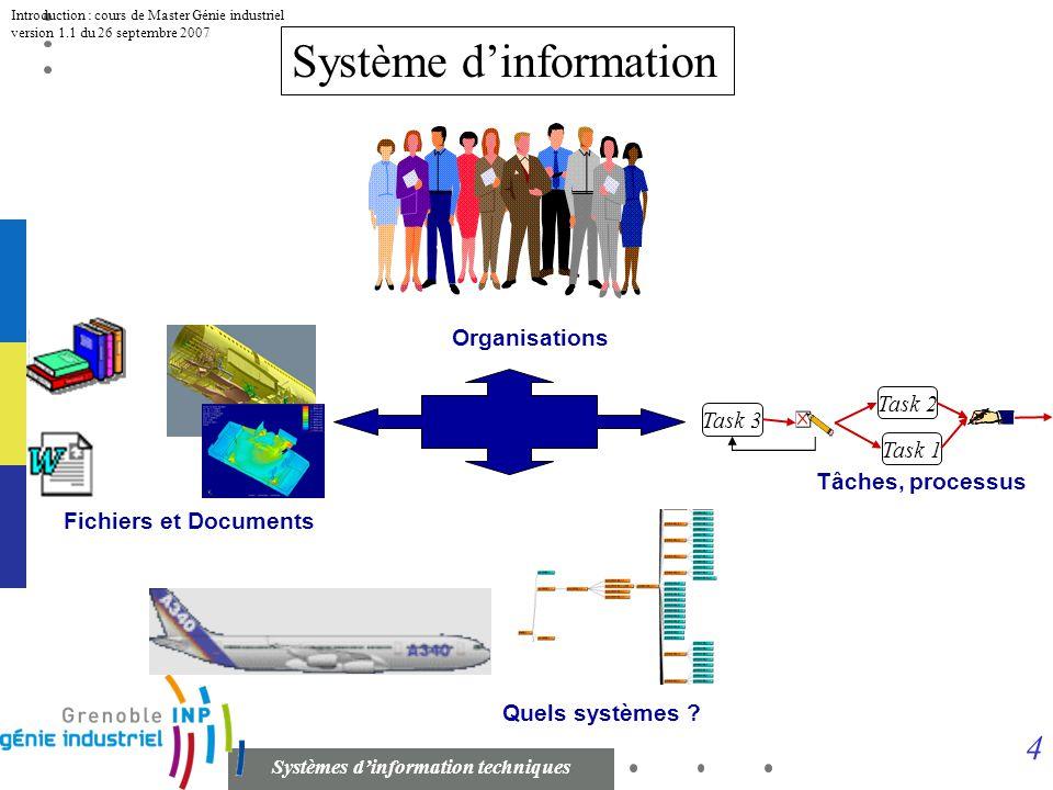 3 Systèmes dinformation techniques Introduction : cours de Master Génie industriel version 1.1 du 26 septembre 2007Technologie Architecture propriétés