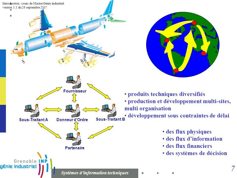 6 Systèmes dinformation techniques Introduction : cours de Master Génie industriel version 1.1 du 26 septembre 2007 Architecture du référentiel de con