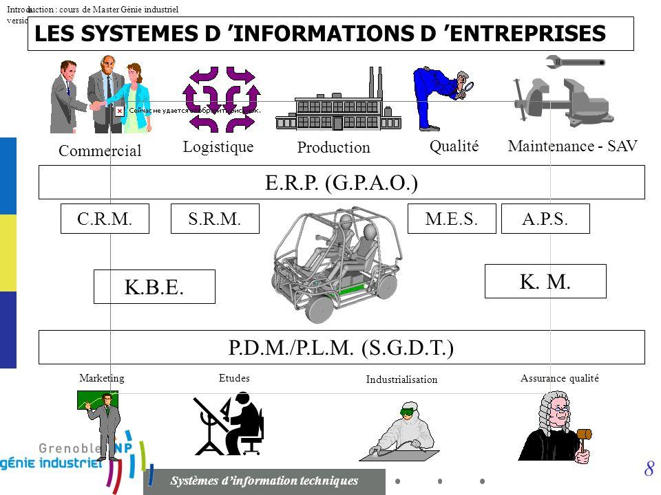 7 Systèmes dinformation techniques Introduction : cours de Master Génie industriel version 1.1 du 26 septembre 2007 Fournisseur Donneur d'Ordre Sous-T