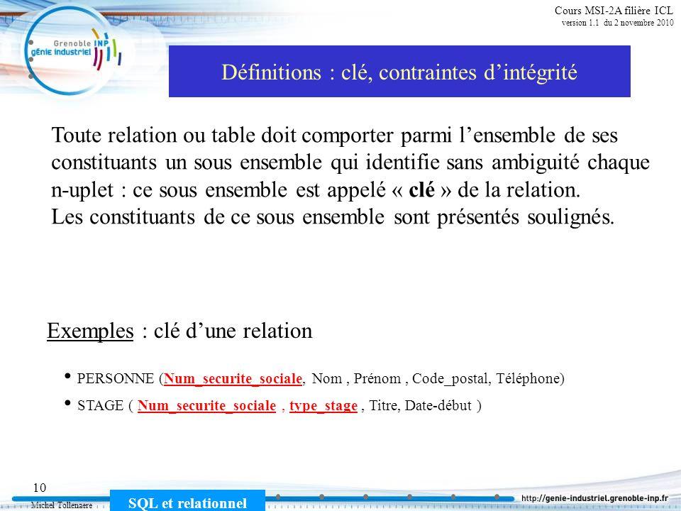 Michel Tollenaere SQL et relationnel 10 Cours MSI-2A filière ICL version 1.1 du 2 novembre 2010 Définitions : clé, contraintes dintégrité Toute relati