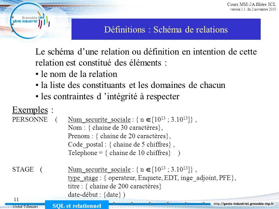 Michel Tollenaere SQL et relationnel 11 Cours MSI-2A filière ICL version 1.1 du 2 novembre 2010 Définitions : Schéma de relations Le schéma dune relation ou définition en intention de cette relation est constitué des éléments : le nom de la relation la liste des constituants et les domaines de chacun les contraintes d intégrité à respecter Exemples : PERSONNE (Num_securite_sociale : { n [10 13 ; 3.10 13 ]}, Nom : { chaine de 30 caractères}, Prenom : { chaine de 20 caractères}, Code_postal : { chaine de 5 chiffres}, Telephone = { chaine de 10 chiffres} ) STAGE Num_securite_sociale : { n [10 13 ; 3.10 13 ]}, type_stage : { operateur, Enquete, EDT, inge_adjoint, PFE}, titre : { chaine de 200 caractères} date-début : {date} )
