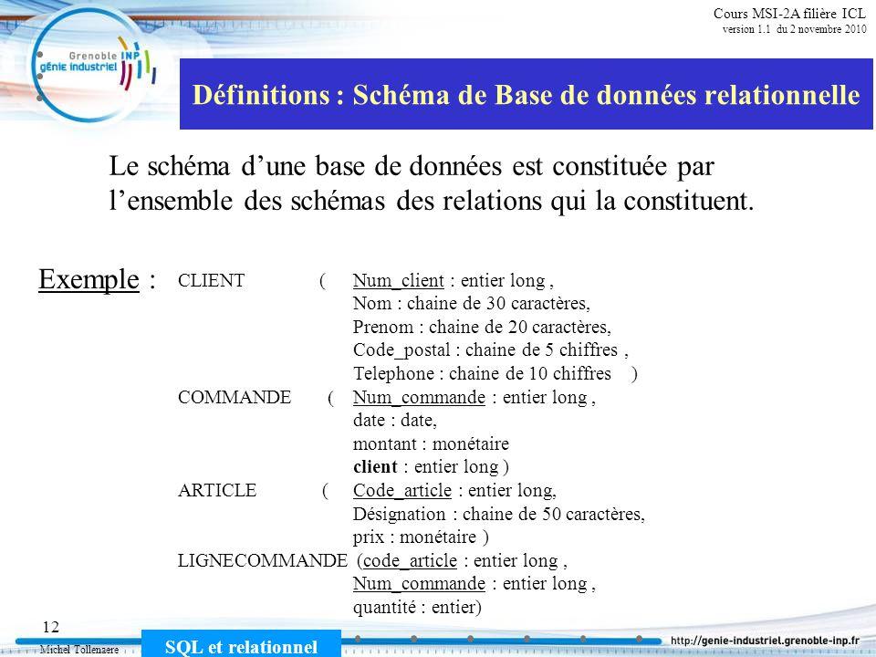 Michel Tollenaere SQL et relationnel 12 Cours MSI-2A filière ICL version 1.1 du 2 novembre 2010 Définitions : Schéma de Base de données relationnelle Le schéma dune base de données est constituée par lensemble des schémas des relations qui la constituent.