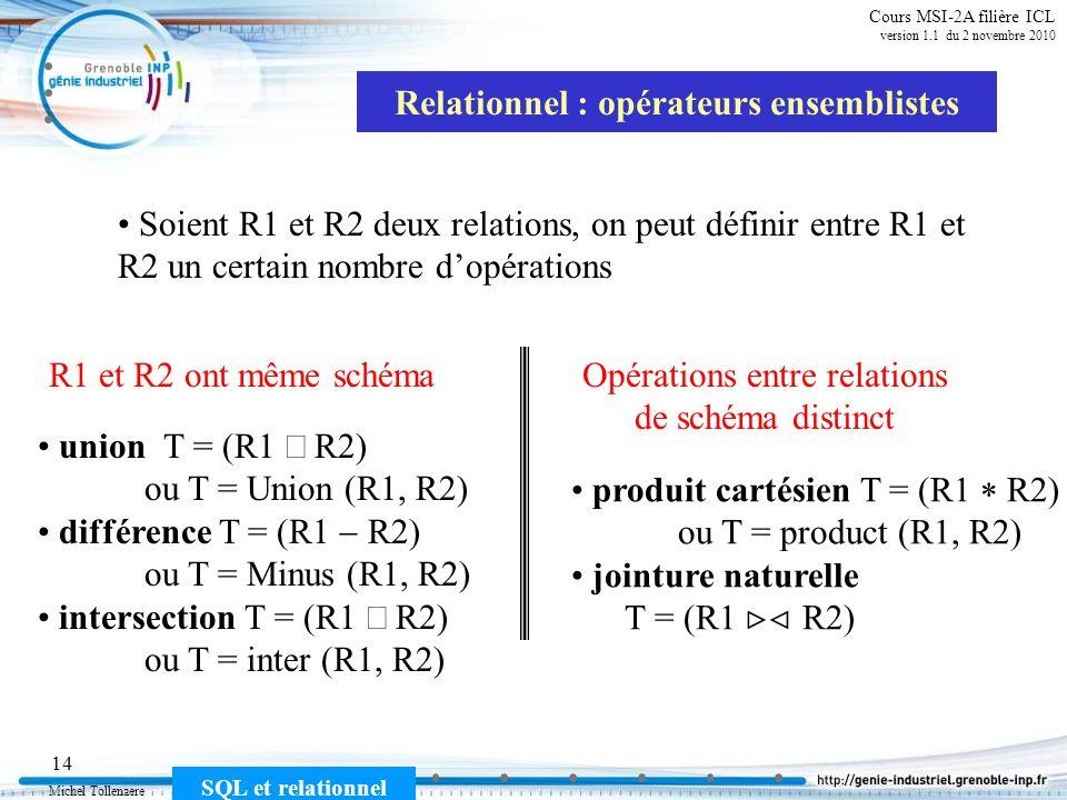 Michel Tollenaere SQL et relationnel 14 Cours MSI-2A filière ICL version 1.1 du 2 novembre 2010 Relationnel : opérateurs ensemblistes union T = (R1 R2