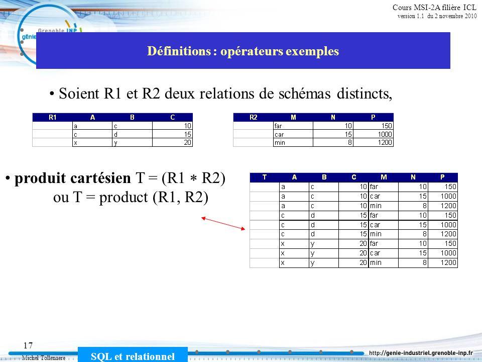 Michel Tollenaere SQL et relationnel 17 Cours MSI-2A filière ICL version 1.1 du 2 novembre 2010 Définitions : opérateurs exemples Soient R1 et R2 deux