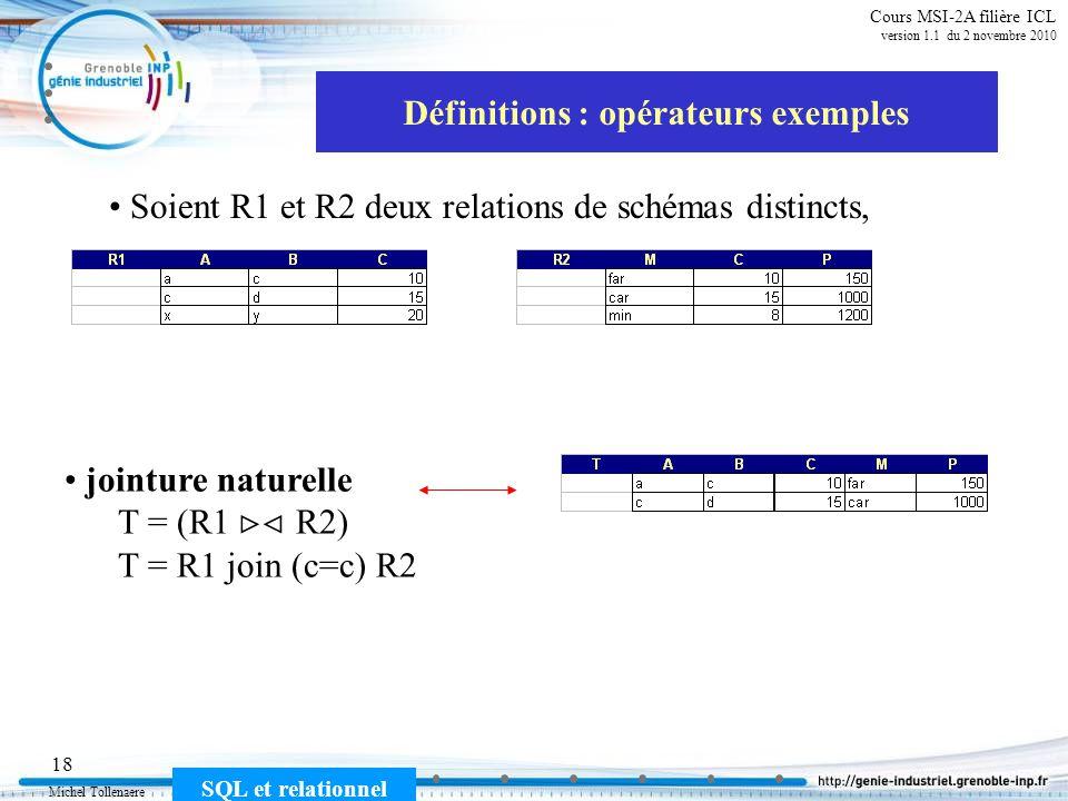 Michel Tollenaere SQL et relationnel 18 Cours MSI-2A filière ICL version 1.1 du 2 novembre 2010 Définitions : opérateurs exemples Soient R1 et R2 deux relations de schémas distincts, jointure naturelle T = (R1 R2) T = R1 join (c=c) R2