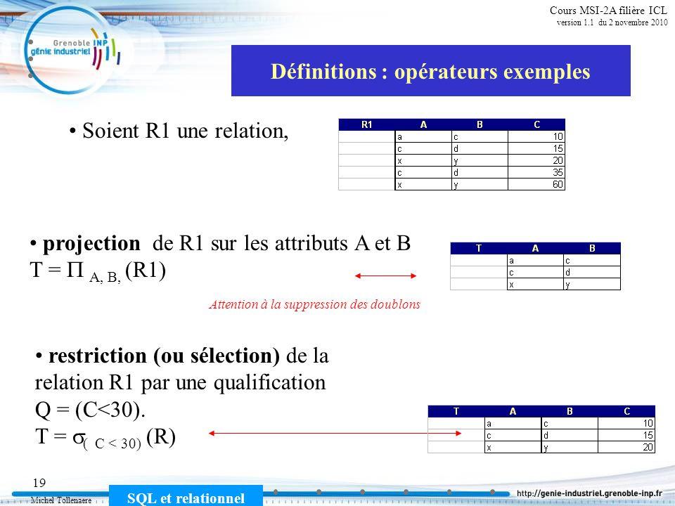 Michel Tollenaere SQL et relationnel 19 Cours MSI-2A filière ICL version 1.1 du 2 novembre 2010 Définitions : opérateurs exemples Soient R1 une relati