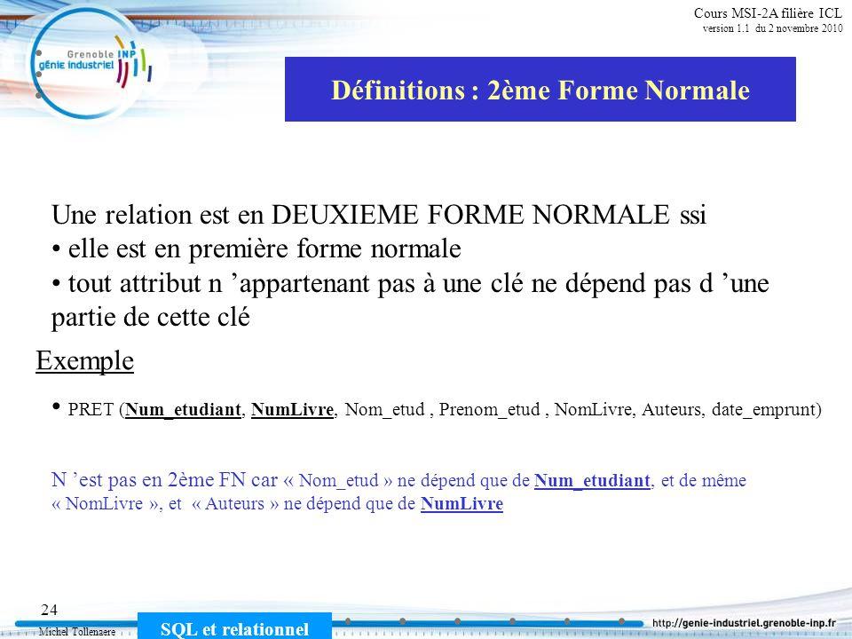 Michel Tollenaere SQL et relationnel 24 Cours MSI-2A filière ICL version 1.1 du 2 novembre 2010 Définitions : 2ème Forme Normale PRET (Num_etudiant, N