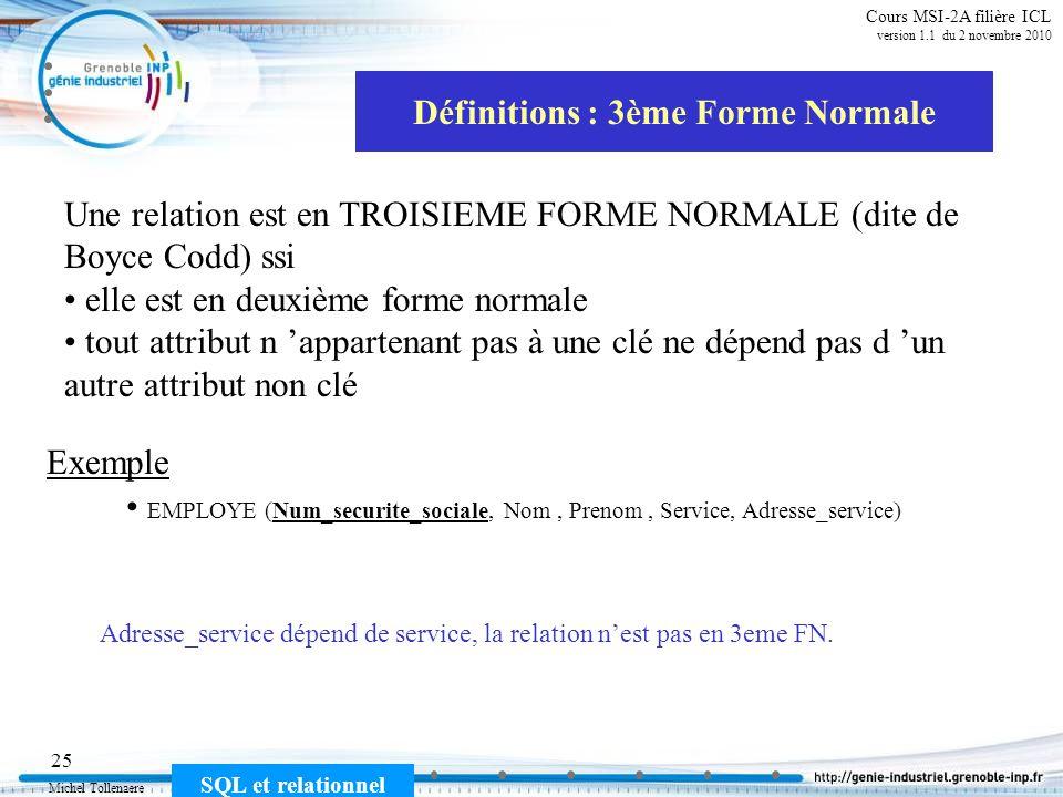 Michel Tollenaere SQL et relationnel 25 Cours MSI-2A filière ICL version 1.1 du 2 novembre 2010 Définitions : 3ème Forme Normale EMPLOYE (Num_securite_sociale, Nom, Prenom, Service, Adresse_service) Une relation est en TROISIEME FORME NORMALE (dite de Boyce Codd) ssi elle est en deuxième forme normale tout attribut n appartenant pas à une clé ne dépend pas d un autre attribut non clé Exemple Adresse_service dépend de service, la relation nest pas en 3eme FN.