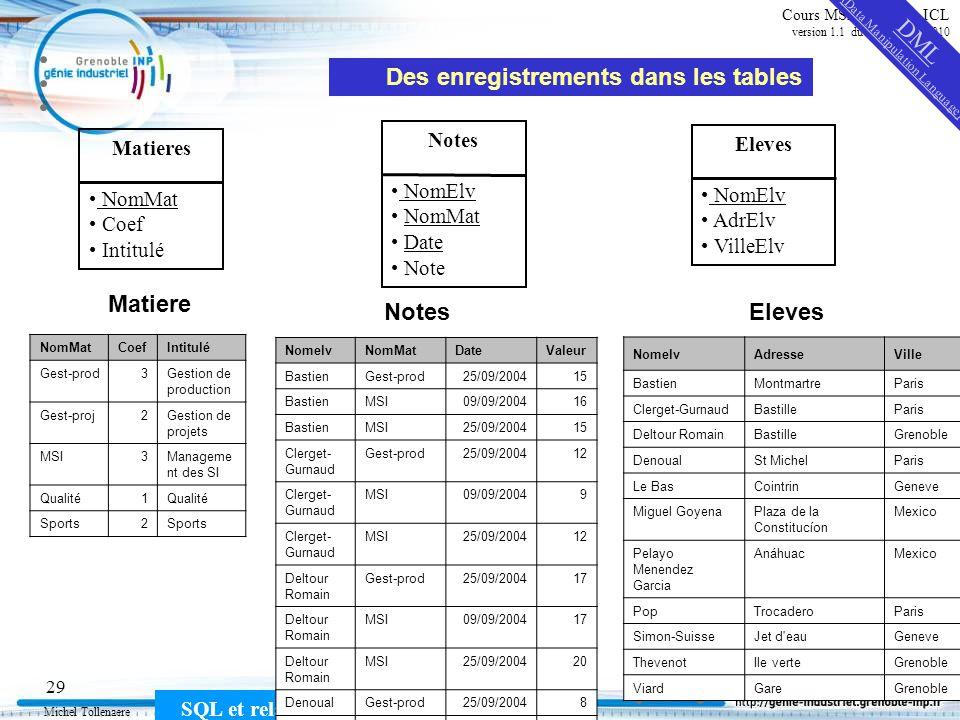 Michel Tollenaere SQL et relationnel 29 Cours MSI-2A filière ICL version 1.1 du 2 novembre 2010 Des enregistrements dans les tables Eleves NomElv AdrE