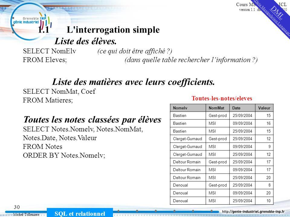 Michel Tollenaere SQL et relationnel 30 Cours MSI-2A filière ICL version 1.1 du 2 novembre 2010 1.1L'interrogation simple Liste des élèves. SELECT Nom