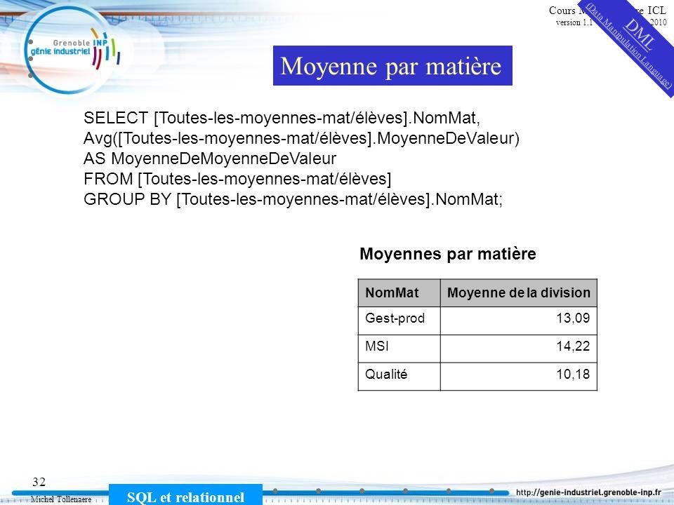 Michel Tollenaere SQL et relationnel 32 Cours MSI-2A filière ICL version 1.1 du 2 novembre 2010 SELECT [Toutes-les-moyennes-mat/élèves].NomMat, Avg([T