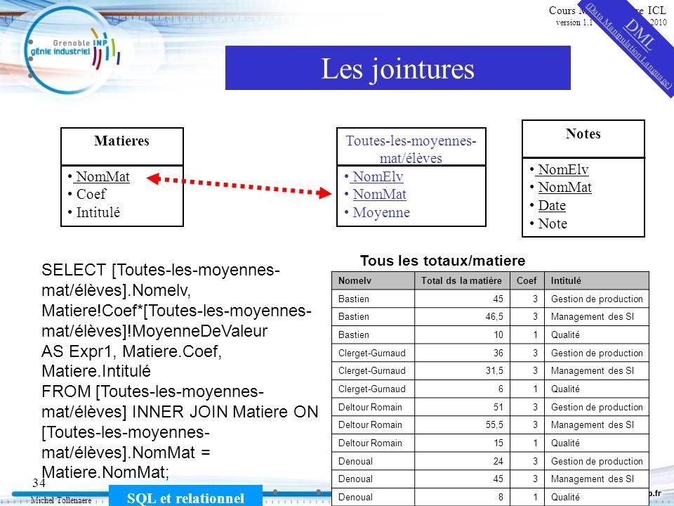 Michel Tollenaere SQL et relationnel 34 Cours MSI-2A filière ICL version 1.1 du 2 novembre 2010 Les jointures Matieres NomMat Coef Intitulé Notes NomE
