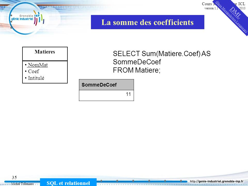 Michel Tollenaere SQL et relationnel 35 Cours MSI-2A filière ICL version 1.1 du 2 novembre 2010 La somme des coefficients Matieres NomMat Coef Intitulé SELECT Sum(Matiere.Coef) AS SommeDeCoef FROM Matiere; SommeDeCoef 11 DML (Data Manipulation Language)