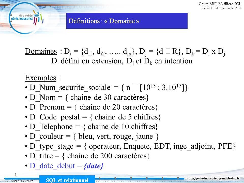 Michel Tollenaere SQL et relationnel 5 Cours MSI-2A filière ICL version 1.1 du 2 novembre 2010 Donnée = signe + code –exemple : code ASCII (7 bits) ou étendu Premiers éléments Information = donnée + modèle dinterprétation 1 56 05 99 131 088 N° SS : un homme de 54 ans né à létranger 12-10-2009 10-12-2009 588 DGA 38 06-07-37-78-72 +33-6-07-37-78-72 1560599131088 1 500,23 1500.28 588 DGA 38 Immatriculation : un véhicule récent immatriculé dans lIsère