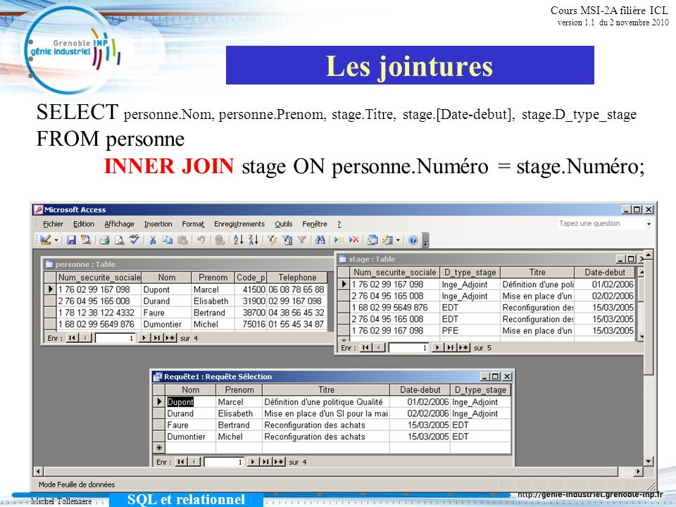 Michel Tollenaere SQL et relationnel 40 Cours MSI-2A filière ICL version 1.1 du 2 novembre 2010 SELECT personne.Nom, personne.Prenom, stage.Titre, stage.[Date-debut], stage.D_type_stage FROM personne INNER JOIN stage ON personne.Numéro = stage.Numéro; Les jointures