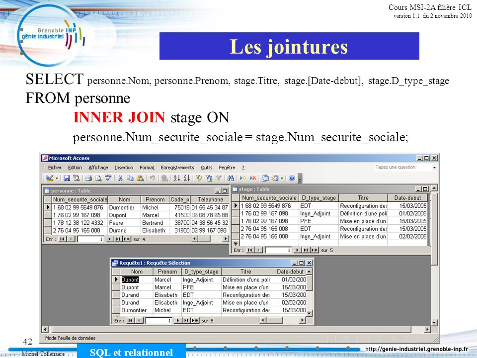 Michel Tollenaere SQL et relationnel 42 Cours MSI-2A filière ICL version 1.1 du 2 novembre 2010 SELECT personne.Nom, personne.Prenom, stage.Titre, stage.[Date-debut], stage.D_type_stage FROM personne INNER JOIN stage ON personne.Num_securite_sociale = stage.Num_securite_sociale; Les jointures