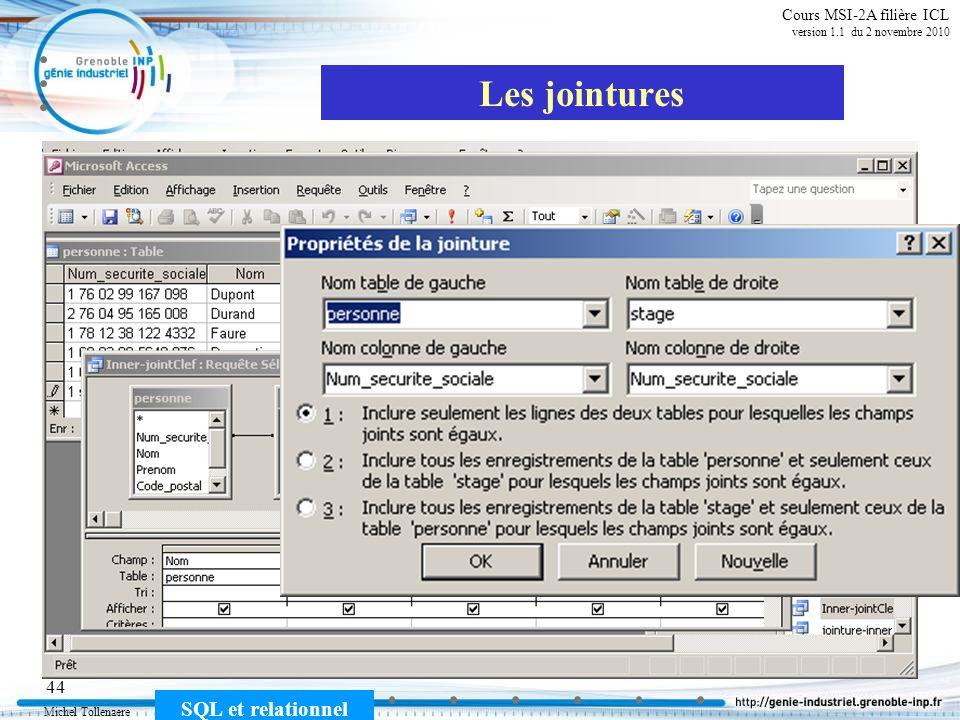 Michel Tollenaere SQL et relationnel 44 Cours MSI-2A filière ICL version 1.1 du 2 novembre 2010 Les jointures