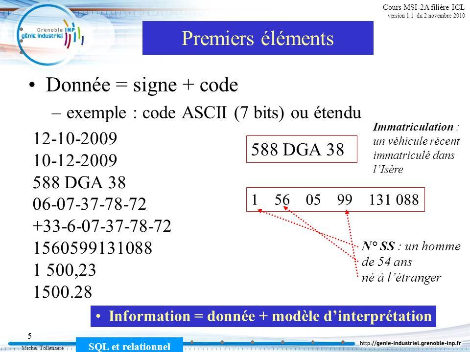Michel Tollenaere SQL et relationnel 5 Cours MSI-2A filière ICL version 1.1 du 2 novembre 2010 Donnée = signe + code –exemple : code ASCII (7 bits) ou