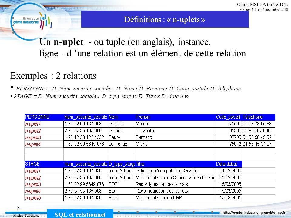 Michel Tollenaere SQL et relationnel 8 Cours MSI-2A filière ICL version 1.1 du 2 novembre 2010 Définitions : « n-uplets » Un n-uplet - ou tuple (en anglais), instance, ligne - d une relation est un élément de cette relation Exemples : 2 relations PERSONNE D_Num_securite_sociale x D_Nom x D_Prenom x D_Code_postal x D_Telephone STAGE D_Num_securite_sociale x D_type_stage x D_Titre x D_date-deb