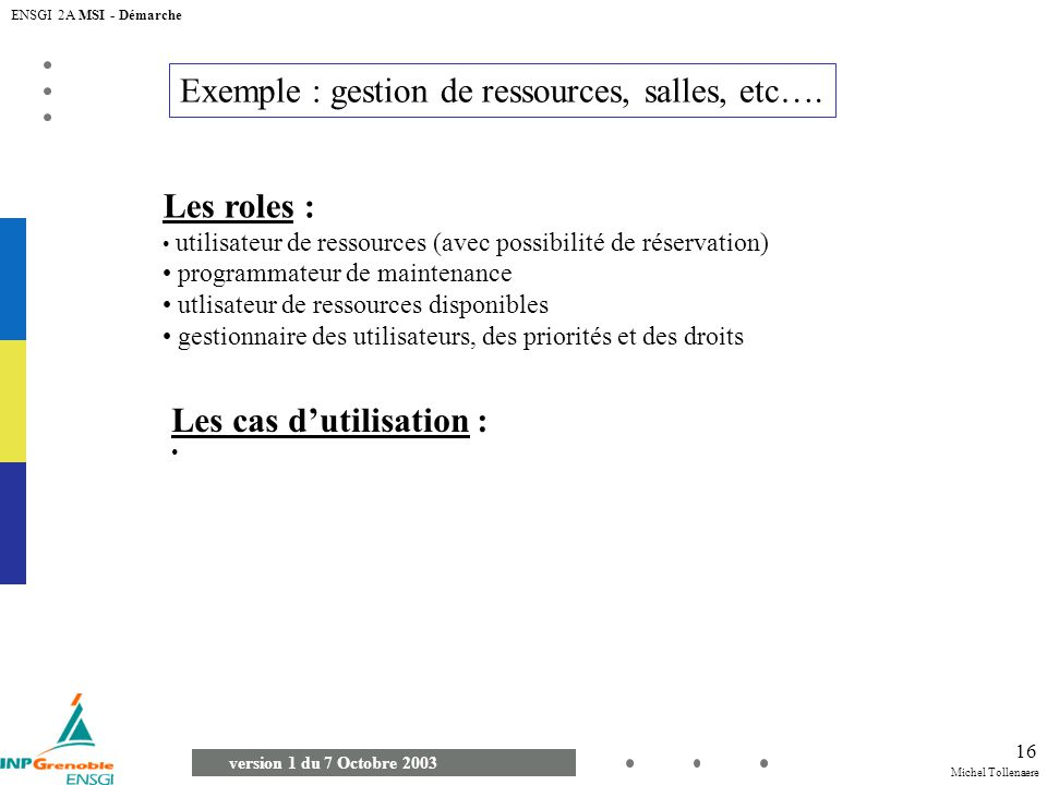 Michel Tollenaere version 1 du 7 Octobre 2003 ENSGI 2A MSI - Démarche 16 Exemple : gestion de ressources, salles, etc….