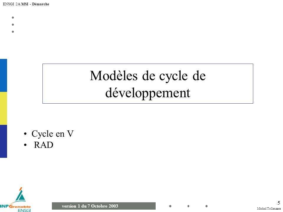 Michel Tollenaere version 1 du 7 Octobre 2003 ENSGI 2A MSI - Démarche 5 Modèles de cycle de développement Cycle en V RAD