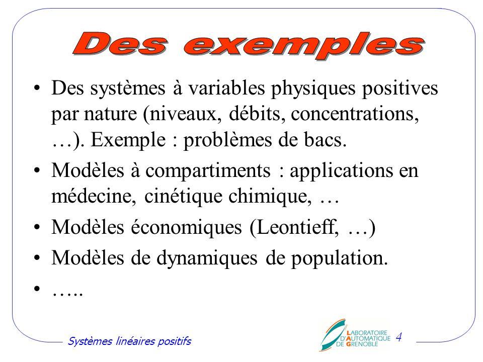 Systèmes linéaires positifs 5 y2y2 u2u2 u2u2 x3x3 x2x2 x1x1 Variables naturellement positives y1y1