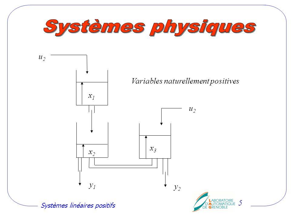 Systèmes linéaires positifs 6 x1x1 x2x2 x3x3 x4x4 x i = quantité de produit dans le compartiment i