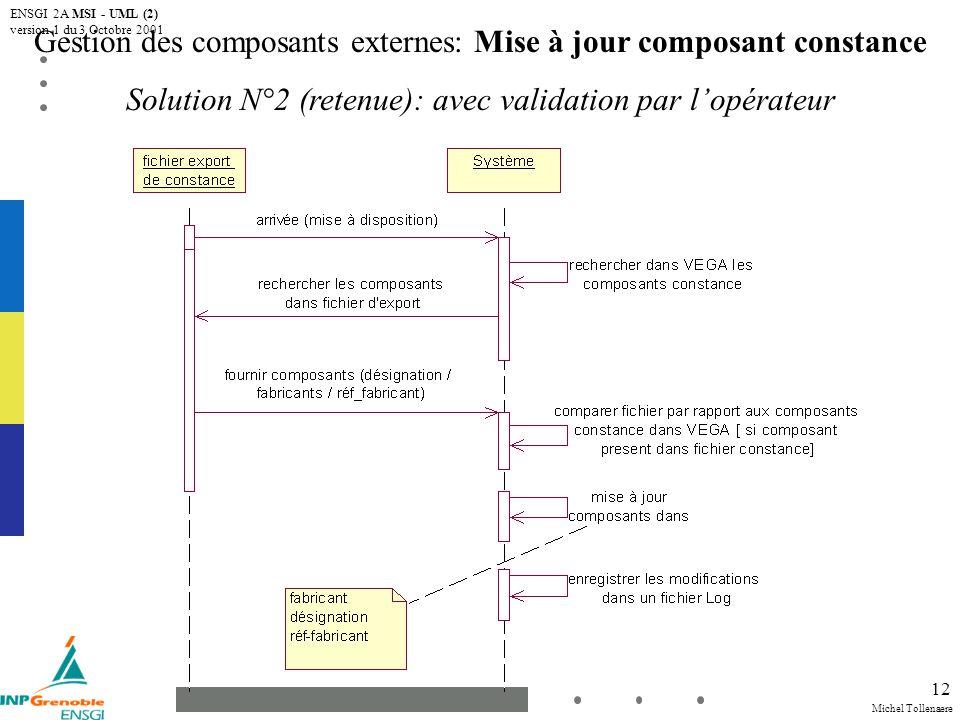 Michel Tollenaere ENSGI 2A MSI - UML (2) version 1 du 3 Octobre 2001 12 Gestion des composants externes: Mise à jour composant constance Solution N°2 (retenue): avec validation par lopérateur