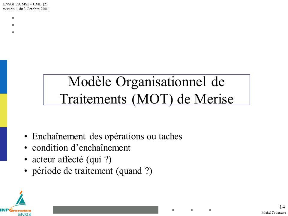 Michel Tollenaere ENSGI 2A MSI - UML (2) version 1 du 3 Octobre 2001 14 Modèle Organisationnel de Traitements (MOT) de Merise Enchaînement des opérations ou taches condition denchaînement acteur affecté (qui ?) période de traitement (quand ?)