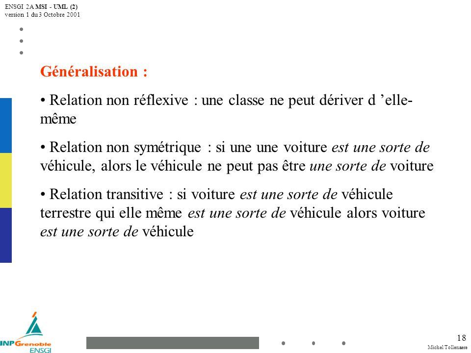 Michel Tollenaere ENSGI 2A MSI - UML (2) version 1 du 3 Octobre 2001 18 Généralisation : Relation non réflexive : une classe ne peut dériver d elle- même Relation non symétrique : si une une voiture est une sorte de véhicule, alors le véhicule ne peut pas être une sorte de voiture Relation transitive : si voiture est une sorte de véhicule terrestre qui elle même est une sorte de véhicule alors voiture est une sorte de véhicule