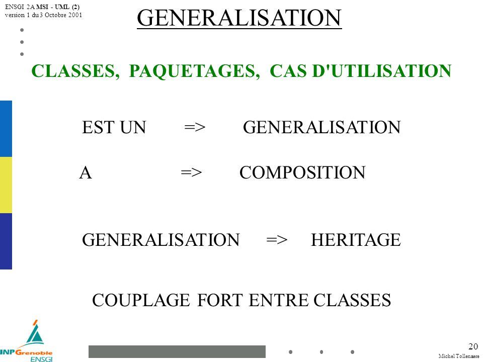 Michel Tollenaere ENSGI 2A MSI - UML (2) version 1 du 3 Octobre 2001 20 GENERALISATION CLASSES, PAQUETAGES, CAS D UTILISATION EST UN => GENERALISATION A => COMPOSITION GENERALISATION => HERITAGE COUPLAGE FORT ENTRE CLASSES