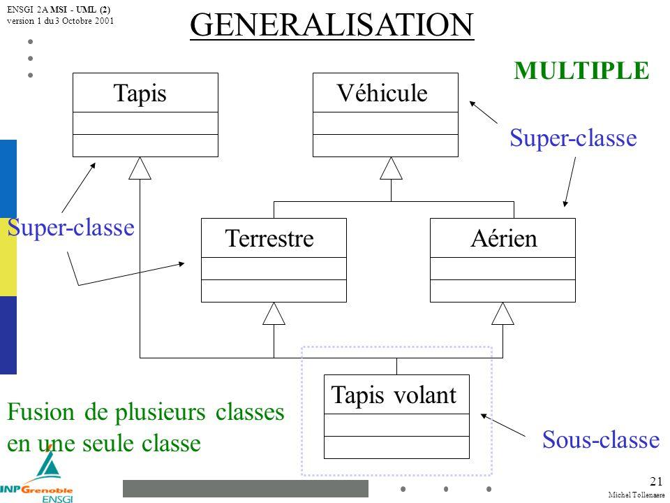 Michel Tollenaere ENSGI 2A MSI - UML (2) version 1 du 3 Octobre 2001 21 GENERALISATION Véhicule Tapis volant AérienTerrestre Tapis MULTIPLE Fusion de plusieurs classes en une seule classe Sous-classe Super-classe