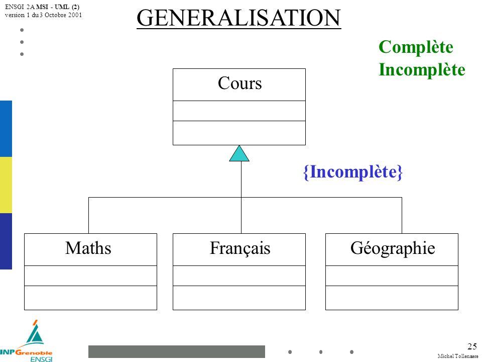 Michel Tollenaere ENSGI 2A MSI - UML (2) version 1 du 3 Octobre 2001 26 GENERALISATION Cours MathsGéographie Vue partielle...
